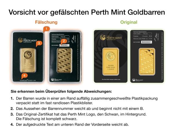 Gefälschte Perth Mint Goldbarren